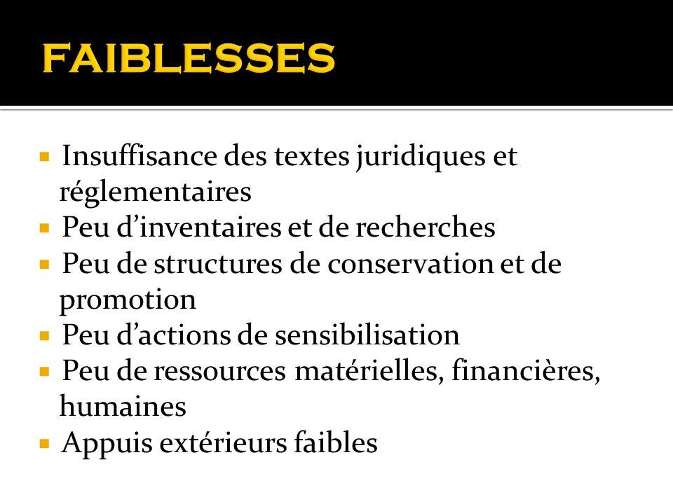 FAIBLESSES Insuffisance des textes juridiques et réglementaires