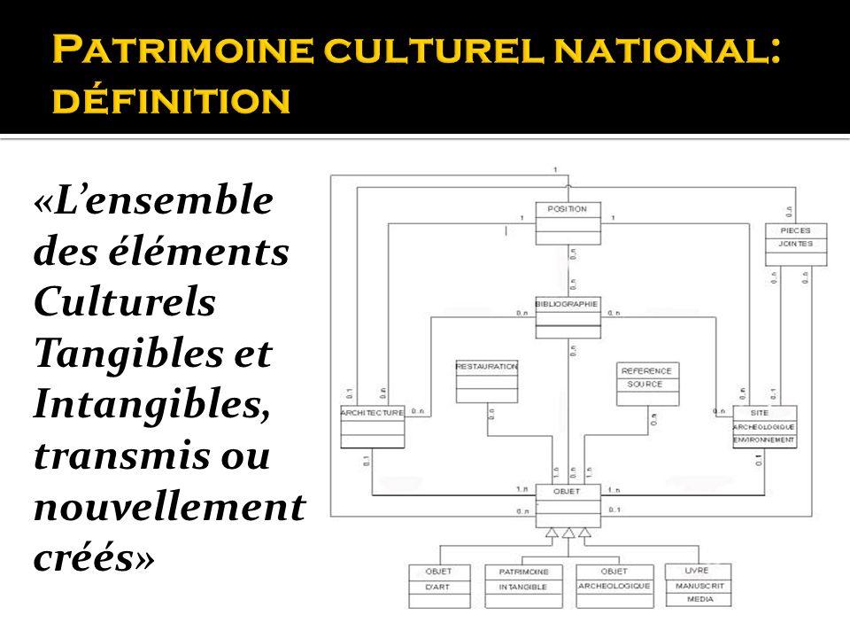Patrimoine culturel national: définition