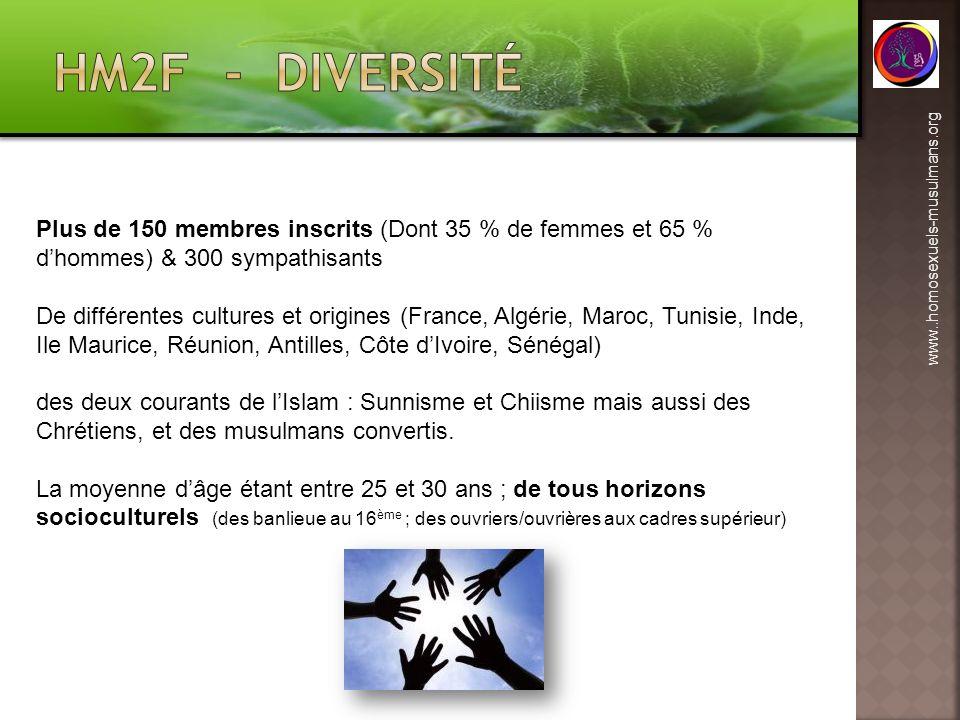 HM2F - diversité Plus de 150 membres inscrits (Dont 35 % de femmes et 65 % d'hommes) & 300 sympathisants.