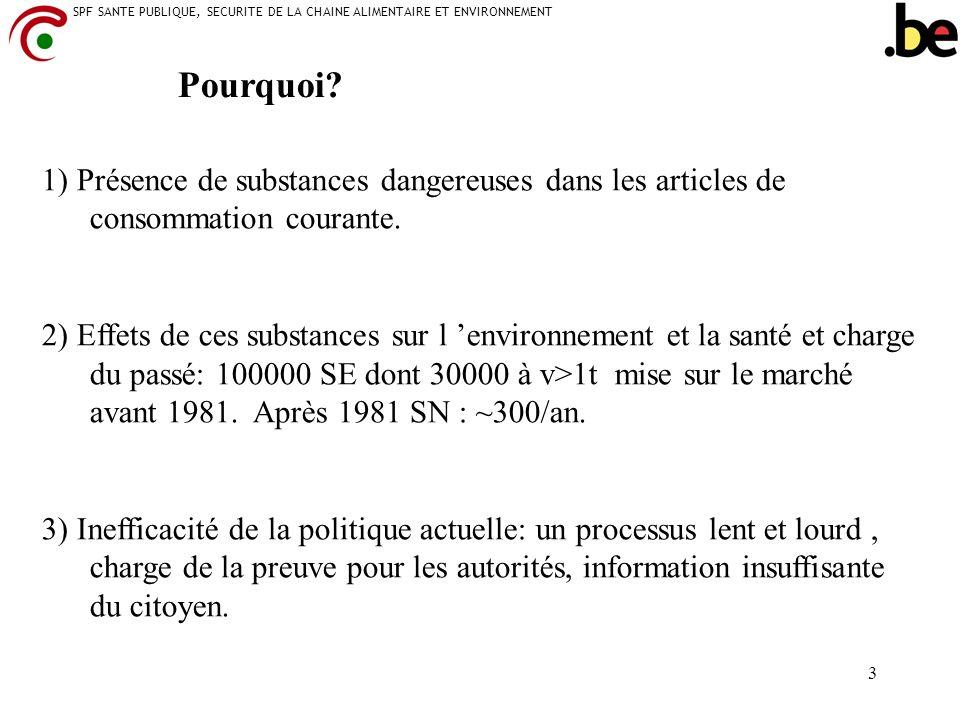 Pourquoi 1) Présence de substances dangereuses dans les articles de consommation courante.