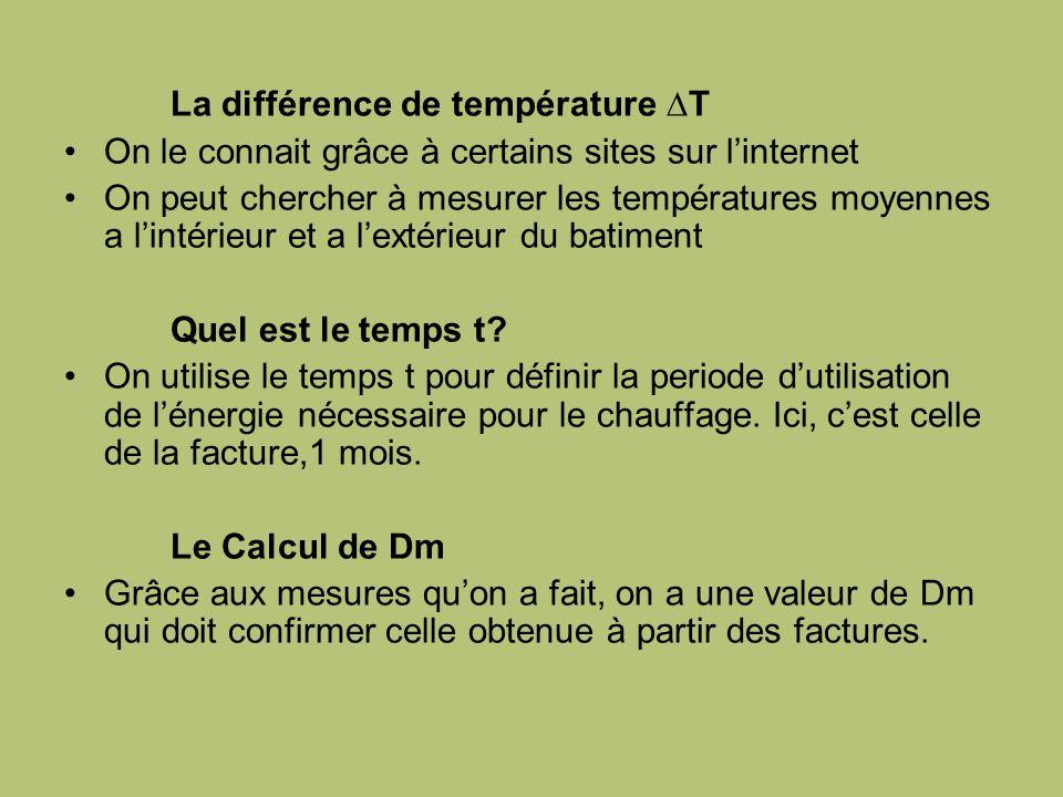 La différence de température ∆T