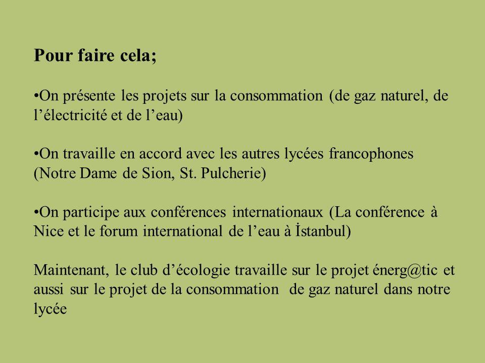 Pour faire cela; On présente les projets sur la consommation (de gaz naturel, de l'électricité et de l'eau)