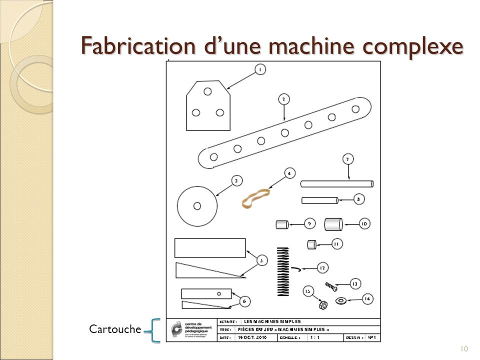 Fabrication d'une machine complexe