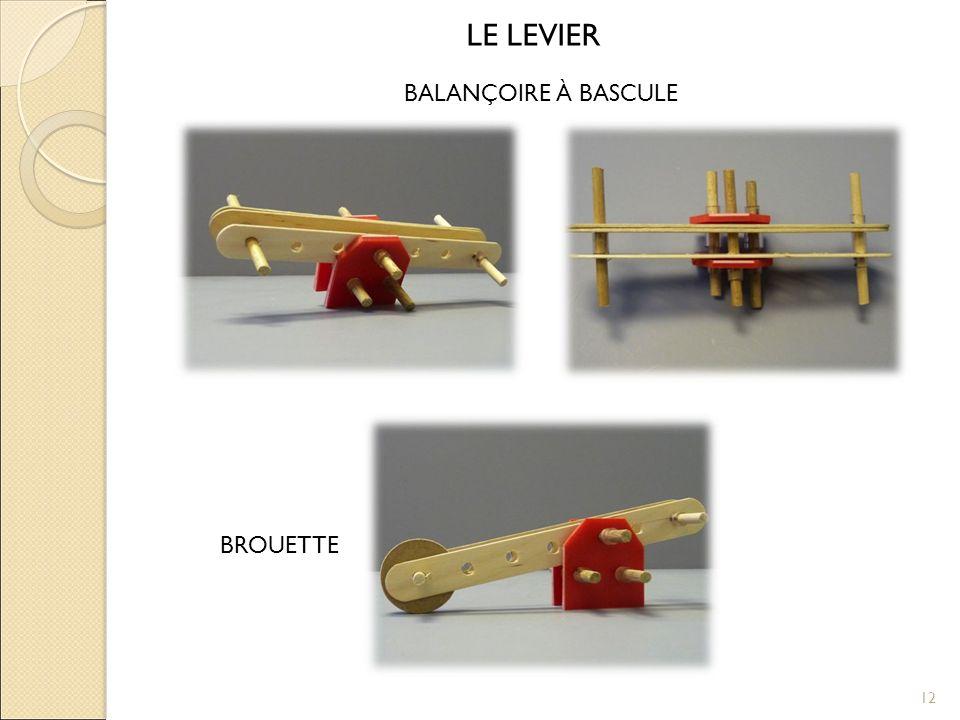LE LEVIER BALANÇOIRE À BASCULE BROUETTE