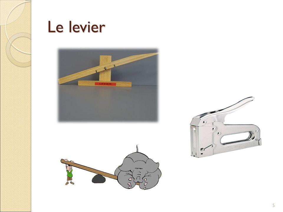 Le levier