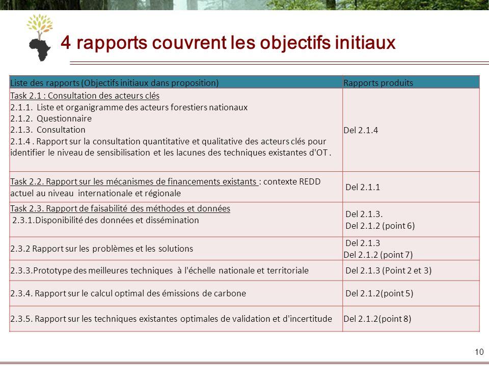 4 rapports couvrent les objectifs initiaux