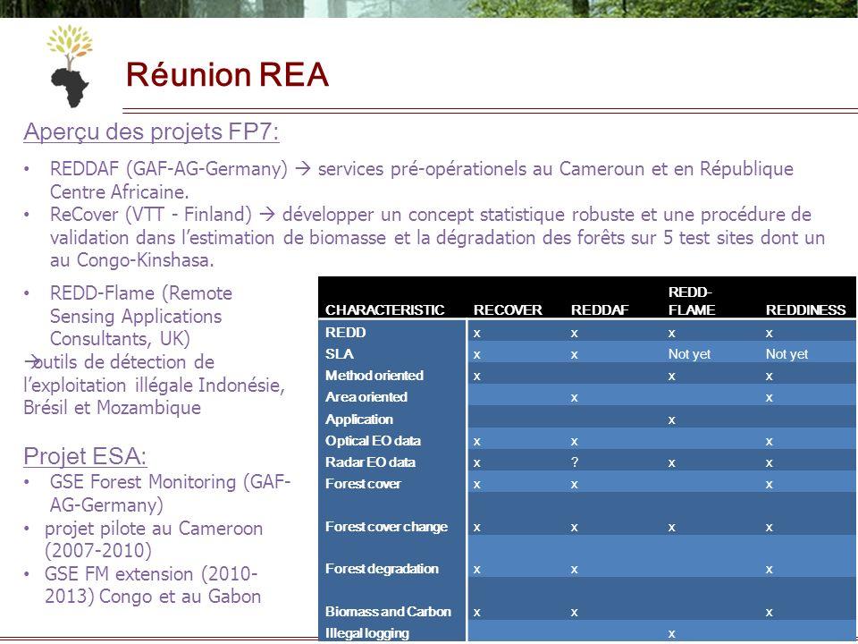 Réunion REA Aperçu des projets FP7: Projet ESA: