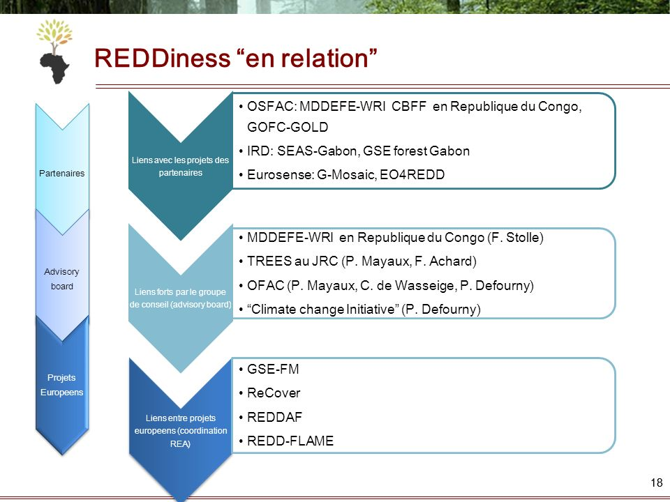 REDDiness en relation
