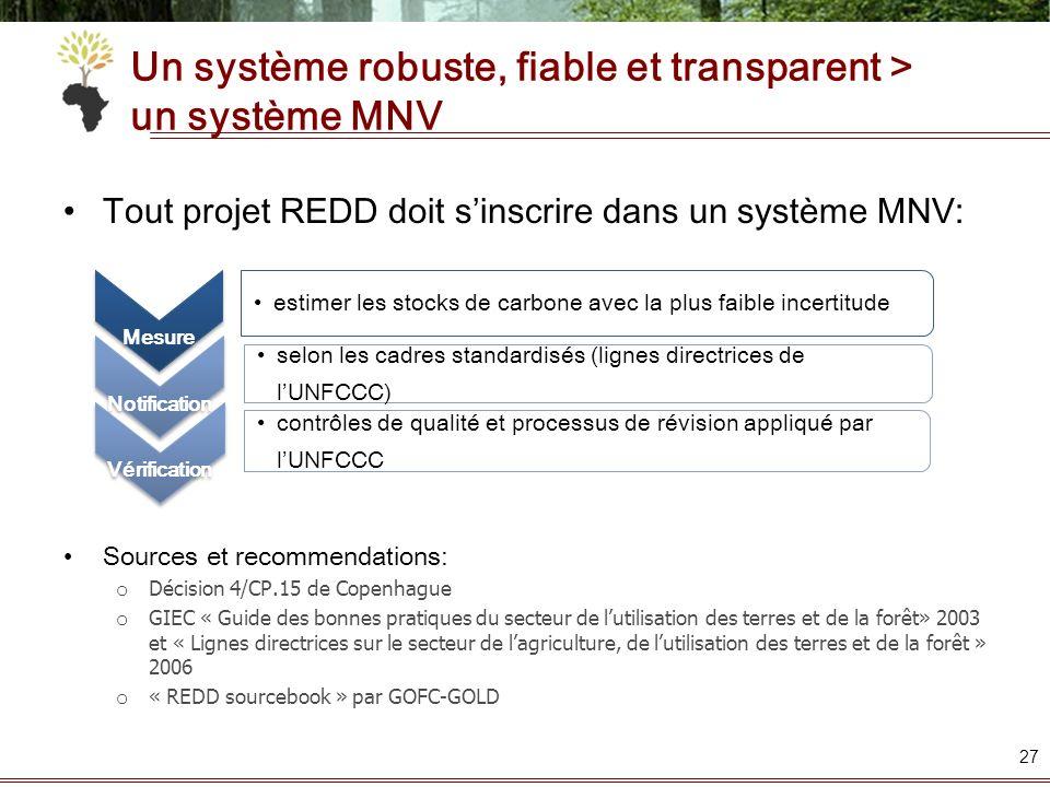 Un système robuste, fiable et transparent > un système MNV