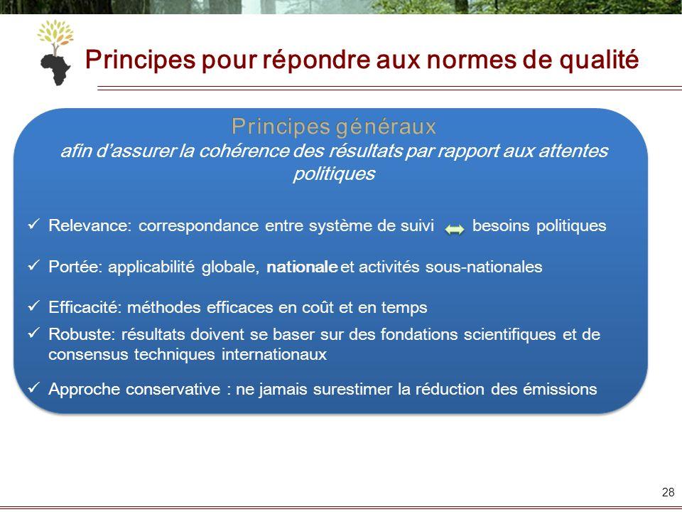 Principes pour répondre aux normes de qualité