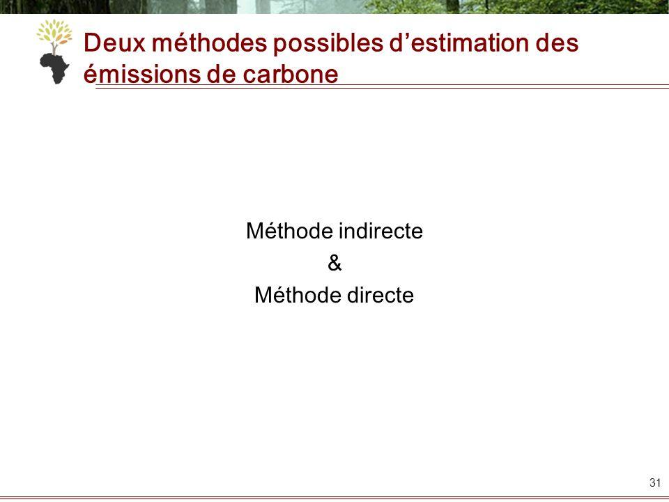 Deux méthodes possibles d'estimation des émissions de carbone