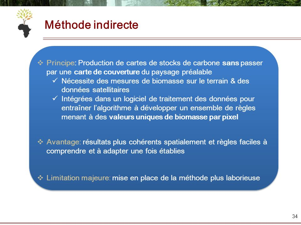 Méthode indirecte Principe: Production de cartes de stocks de carbone sans passer par une carte de couverture du paysage préalable.