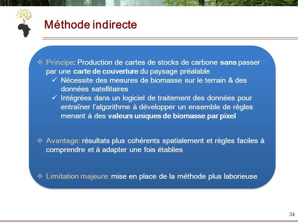 Méthode indirectePrincipe: Production de cartes de stocks de carbone sans passer par une carte de couverture du paysage préalable.