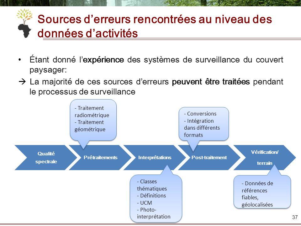 Sources d'erreurs rencontrées au niveau des données d'activités