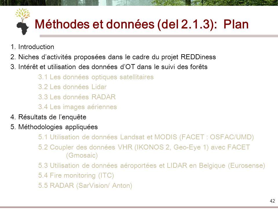 Méthodes et données (del 2.1.3): Plan