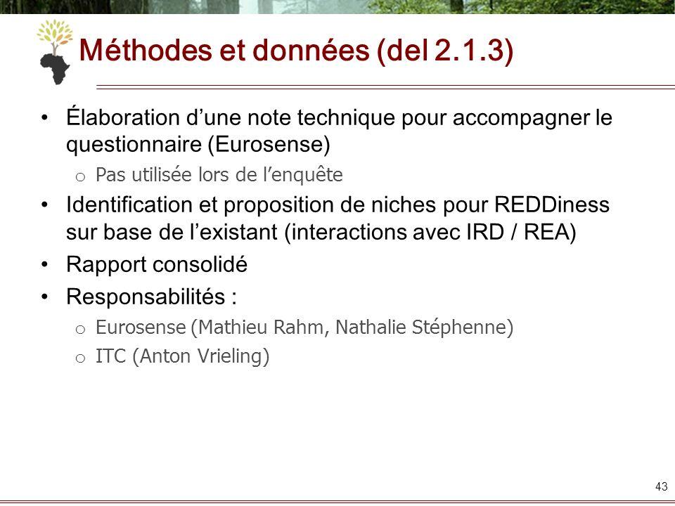 Méthodes et données (del 2.1.3)