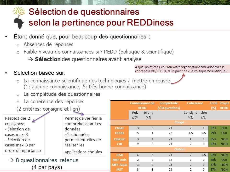 Sélection de questionnaires selon la pertinence pour REDDiness