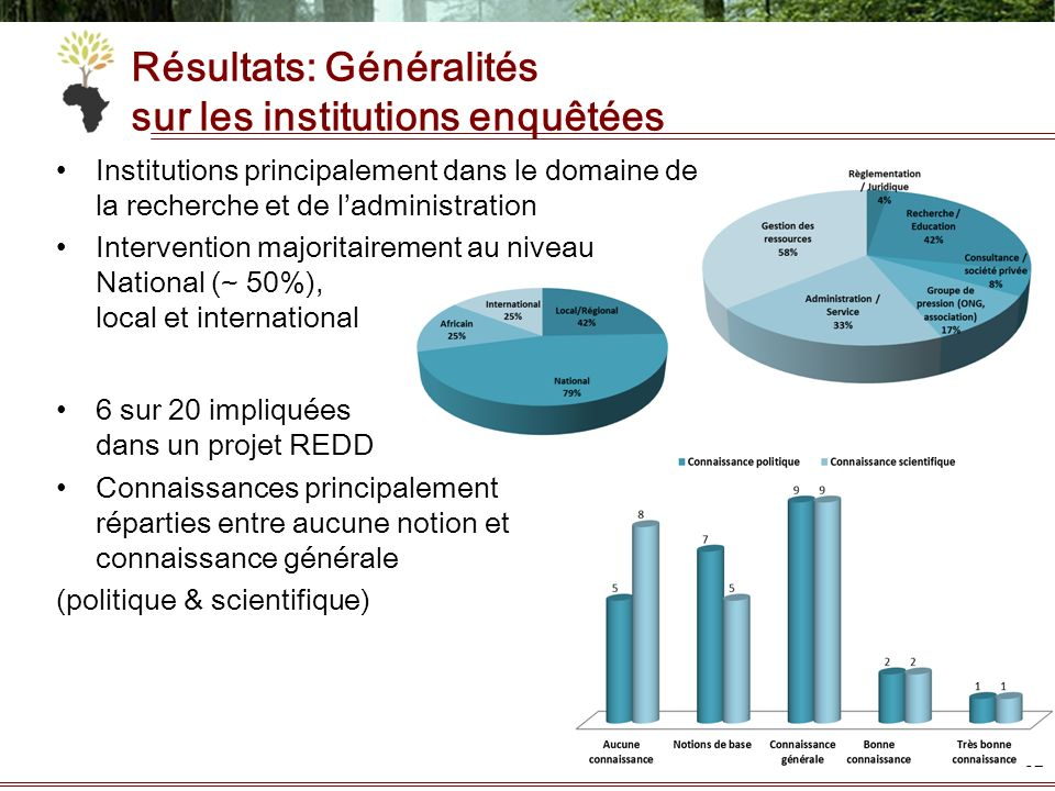 Résultats: Généralités sur les institutions enquêtées
