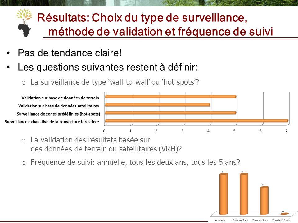 Résultats: Choix du type de surveillance, méthode de validation et fréquence de suivi