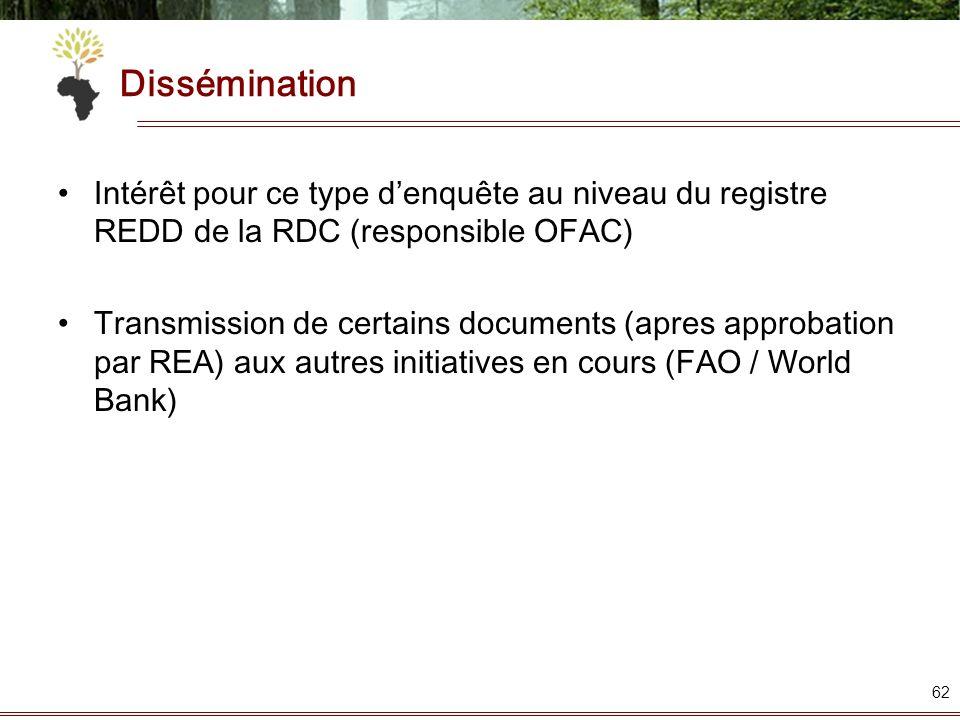 Dissémination Intérêt pour ce type d'enquête au niveau du registre REDD de la RDC (responsible OFAC)
