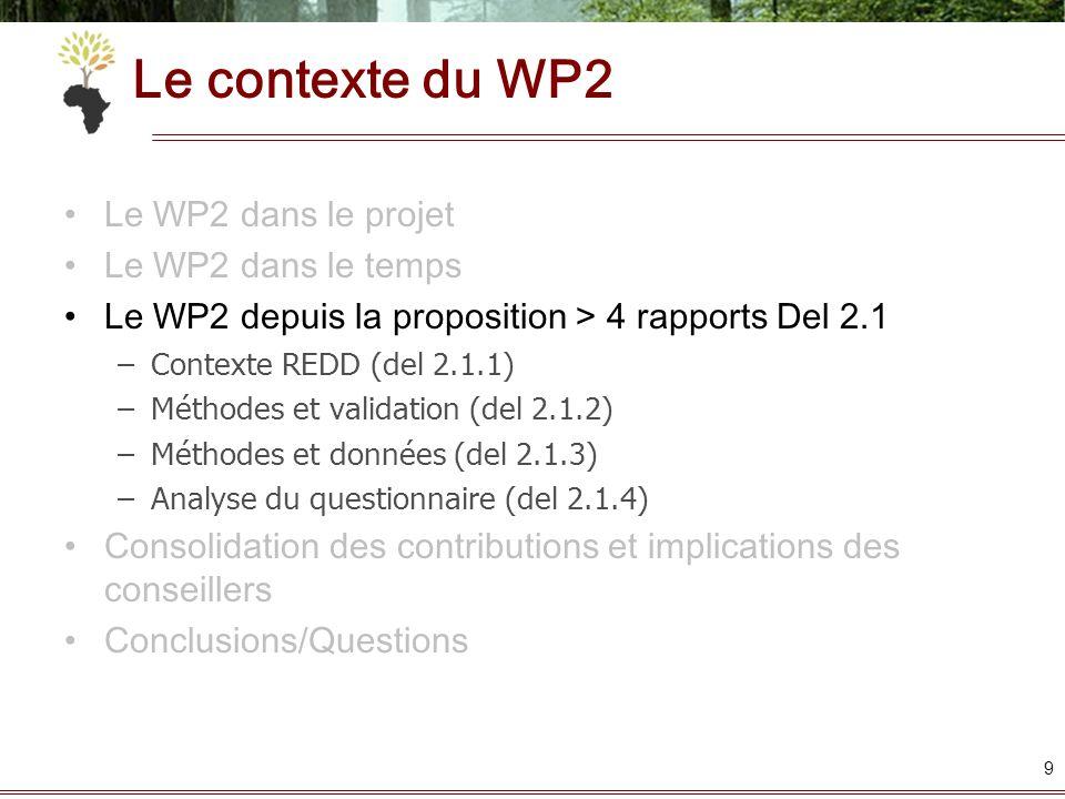 Le contexte du WP2 Le WP2 dans le projet Le WP2 dans le temps