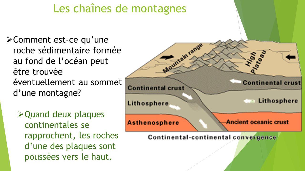Les chaînes de montagnes
