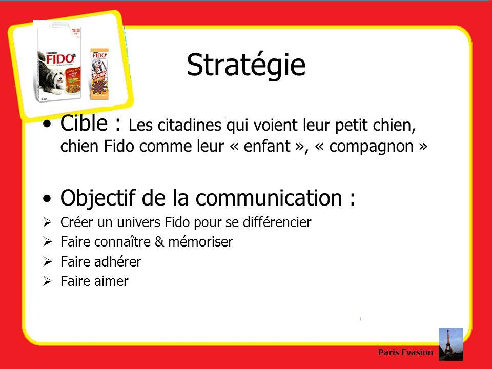 StratégieCible : Les citadines qui voient leur petit chien, chien Fido comme leur « enfant », « compagnon »