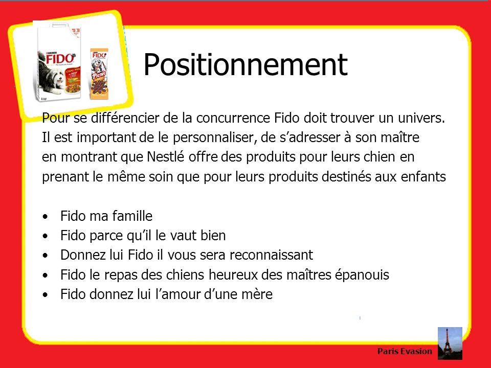 PositionnementPour se différencier de la concurrence Fido doit trouver un univers. Il est important de le personnaliser, de s'adresser à son maître.