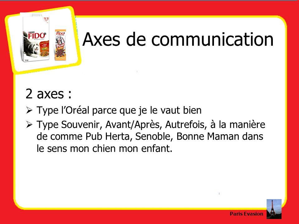 Axes de communication 2 axes : Type l'Oréal parce que je le vaut bien