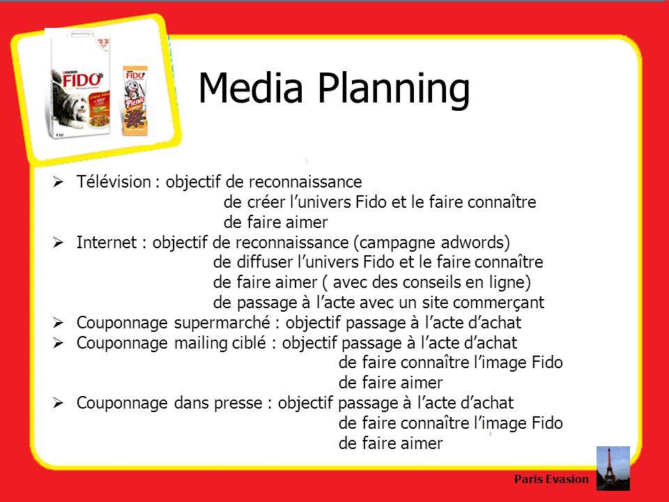 Media Planning Télévision : objectif de reconnaissance