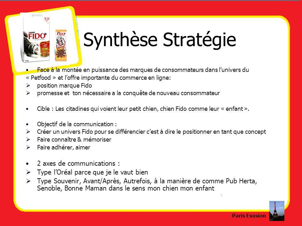 Synthèse Stratégie 2 axes de communications :