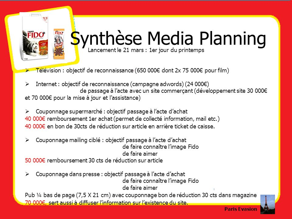 Synthèse Media Planning