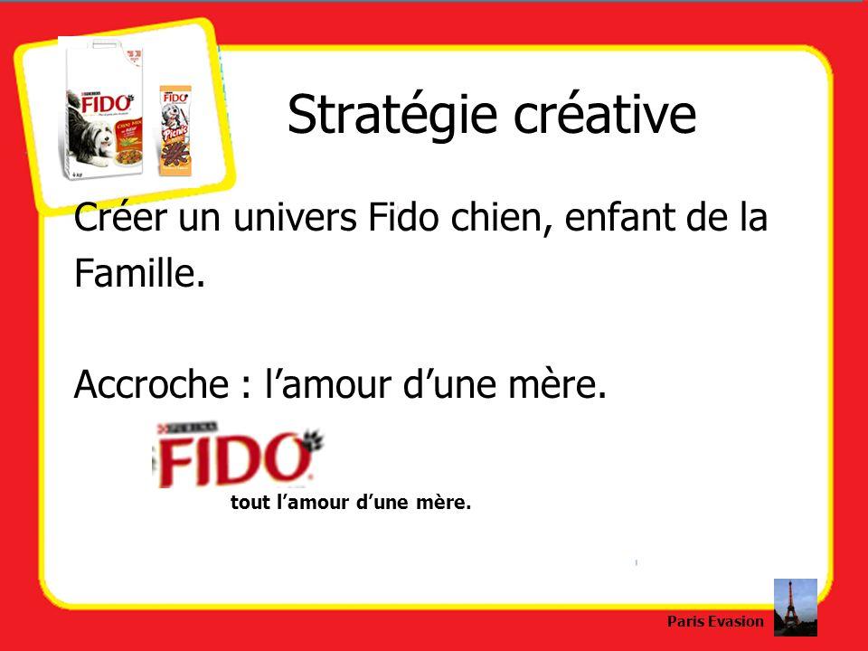 Stratégie créative Créer un univers Fido chien, enfant de la Famille.