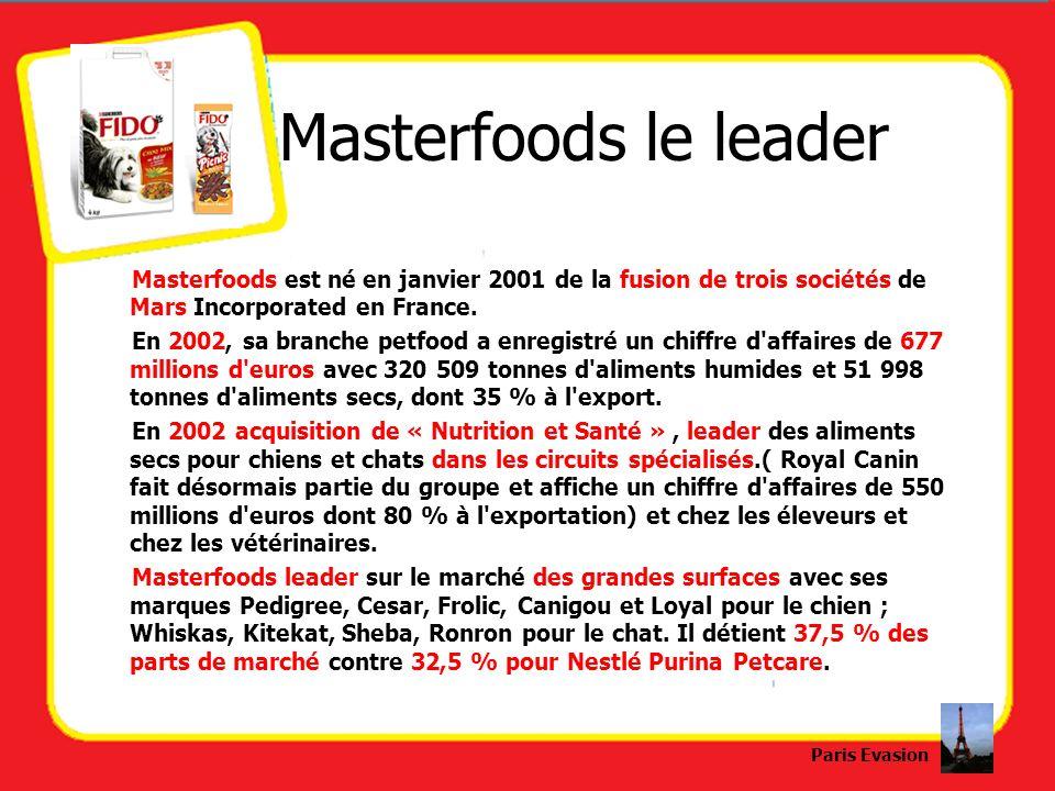 Masterfoods le leaderMasterfoods est né en janvier 2001 de la fusion de trois sociétés de Mars Incorporated en France.