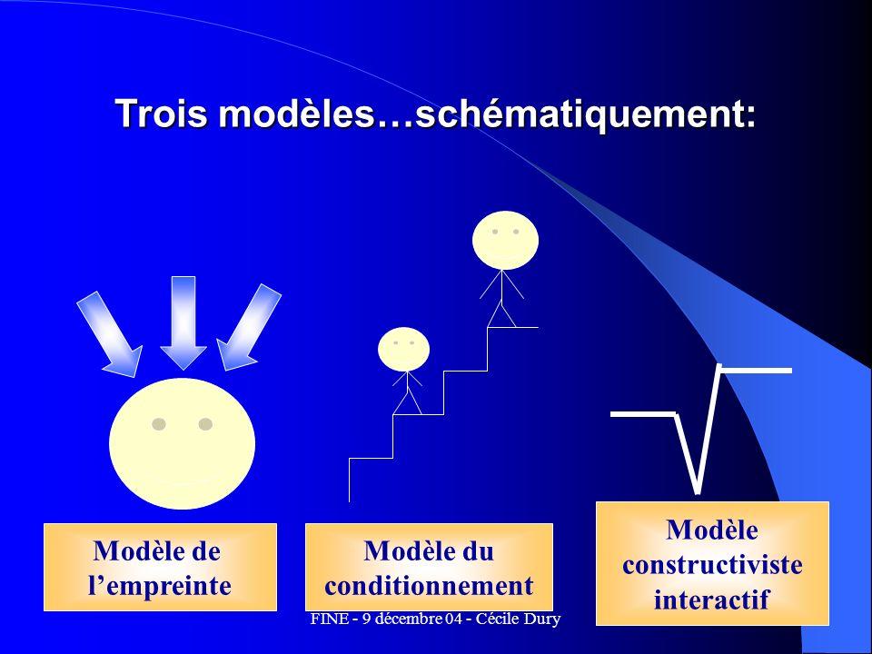 Trois modèles…schématiquement: