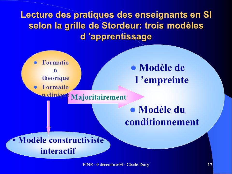 Modèle du conditionnement • Modèle constructiviste