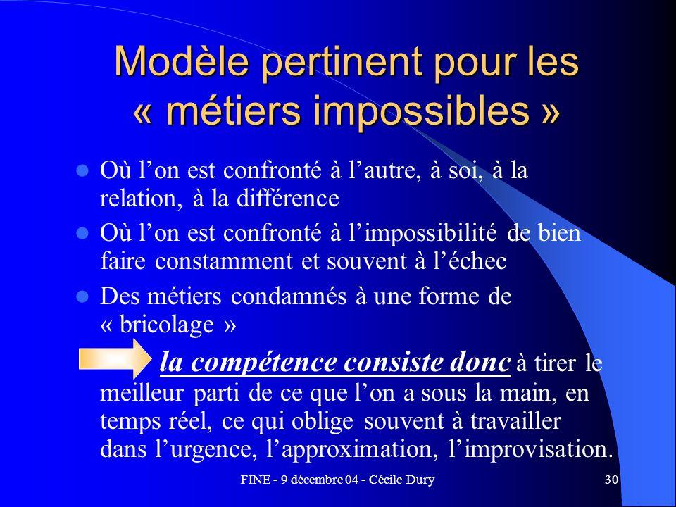 Modèle pertinent pour les « métiers impossibles »