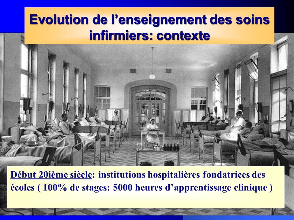 Evolution de l'enseignement des soins infirmiers: contexte