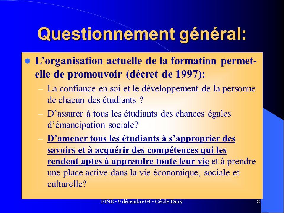 Questionnement général: