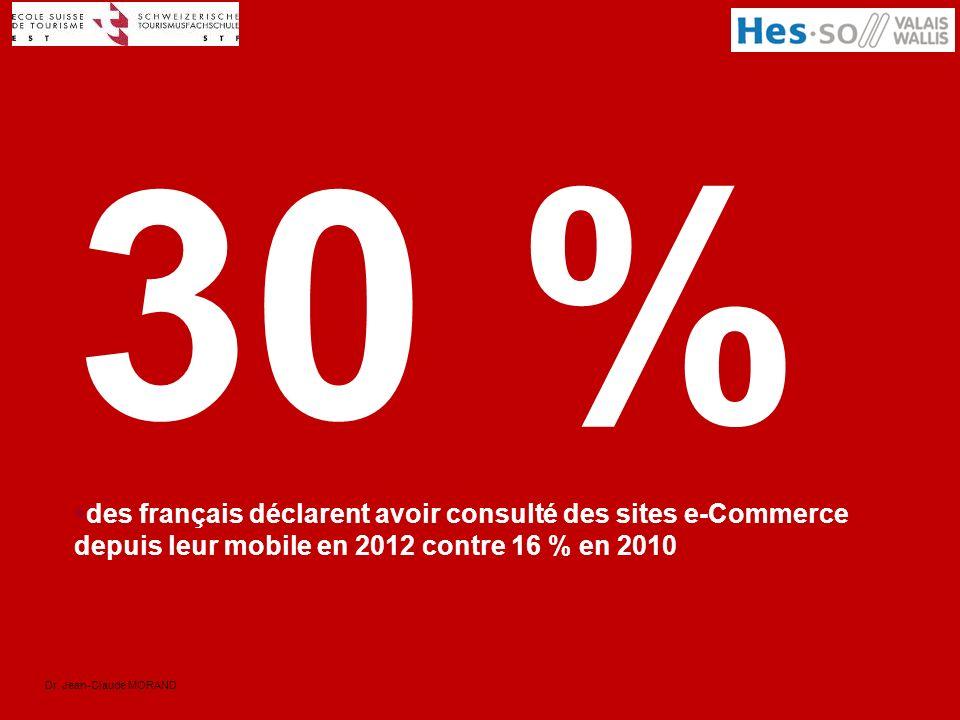 30 %des français déclarent avoir consulté des sites e-Commerce depuis leur mobile en 2012 contre 16 % en 2010.