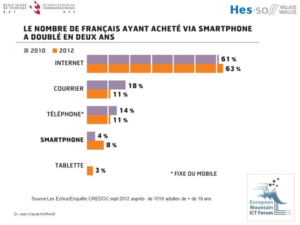 Source Les Echos/Enquête CREDOC sept 2012 auprès de 1019 adultes de + de 18 ans