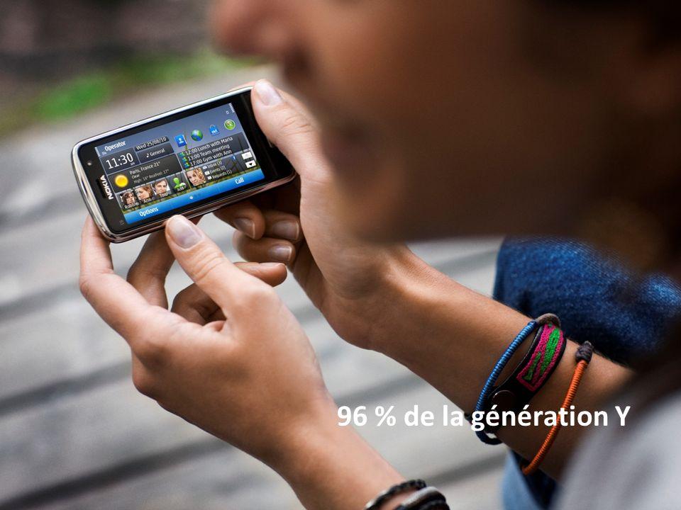 96 % de la génération Y Dr. Jean-Claude MORAND