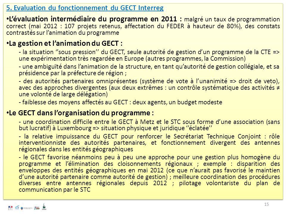 La gestion et l'animation du GECT :