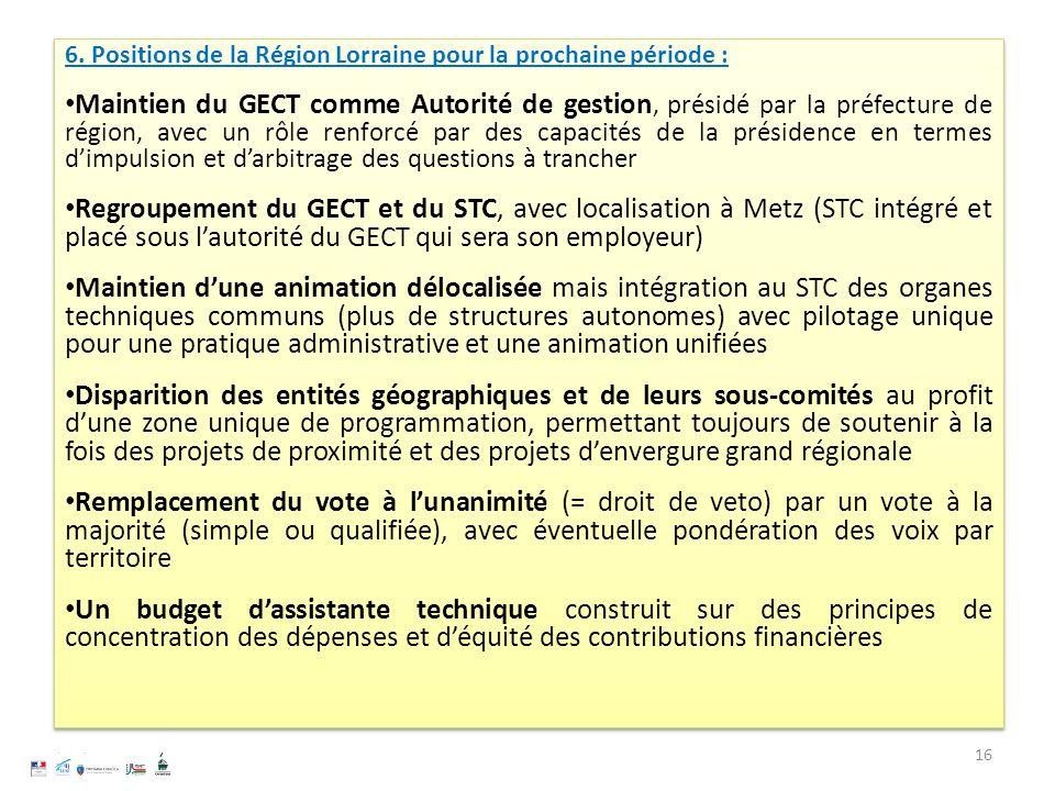 6. Positions de la Région Lorraine pour la prochaine période :