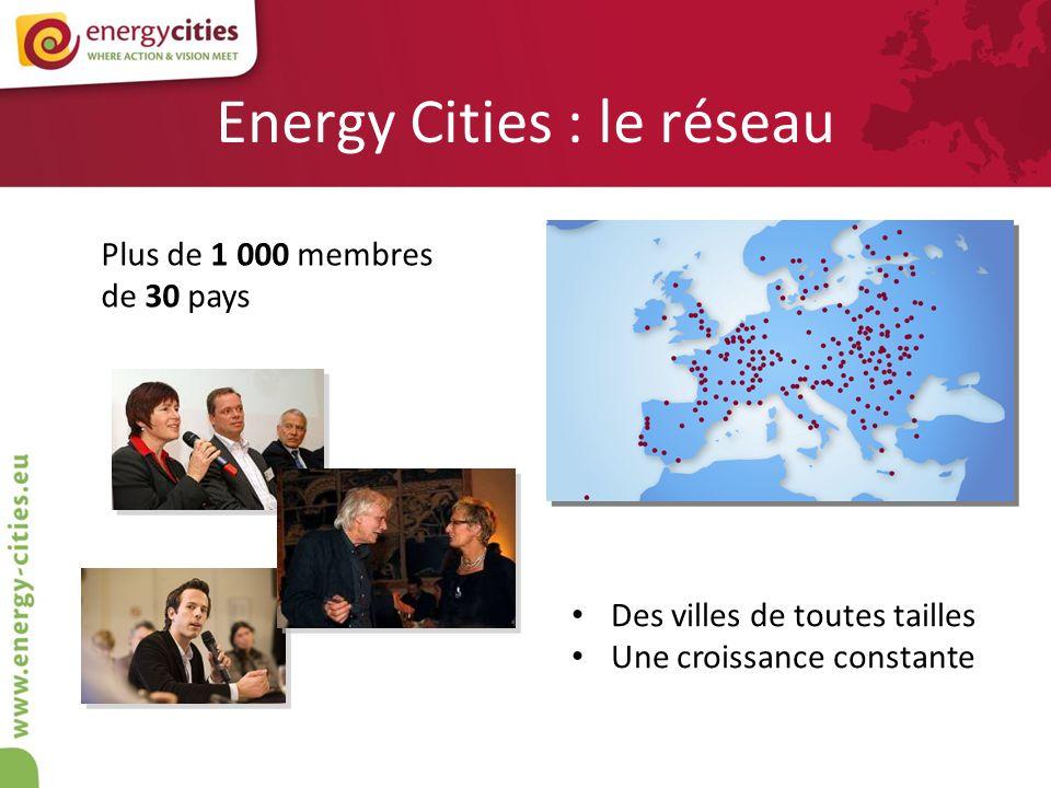 Energy Cities : le réseau