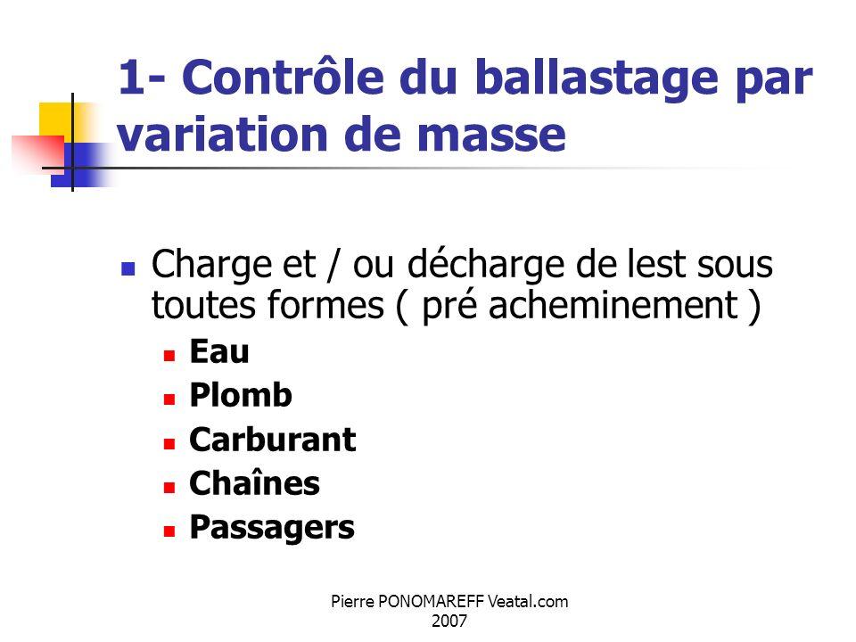 1- Contrôle du ballastage par variation de masse