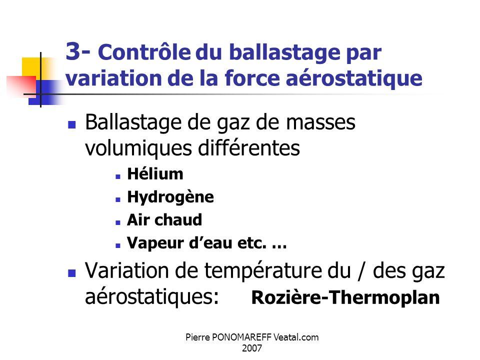 3- Contrôle du ballastage par variation de la force aérostatique
