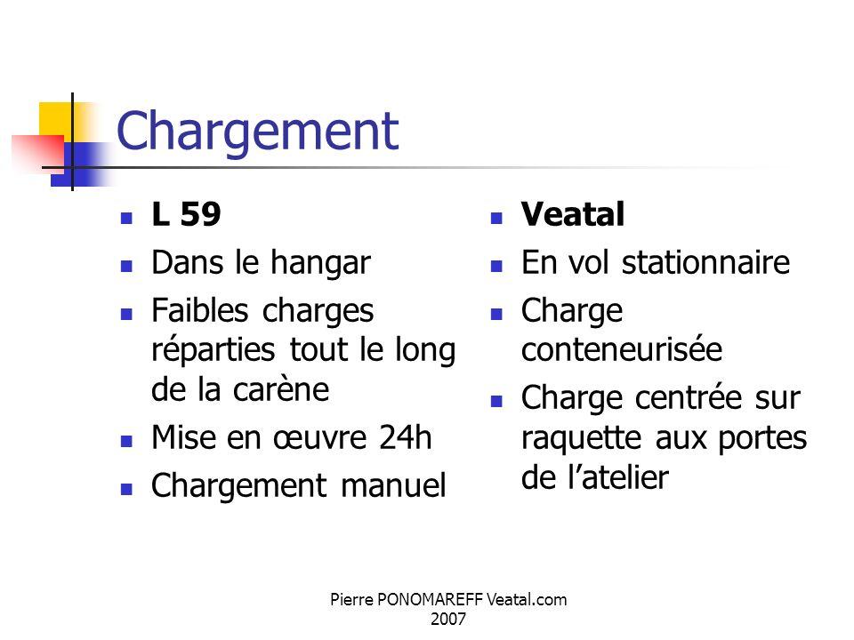 Pierre PONOMAREFF Veatal.com 2007