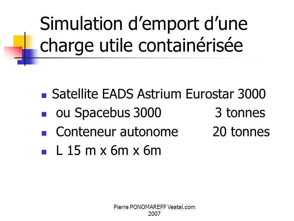 Simulation d'emport d'une charge utile containérisée