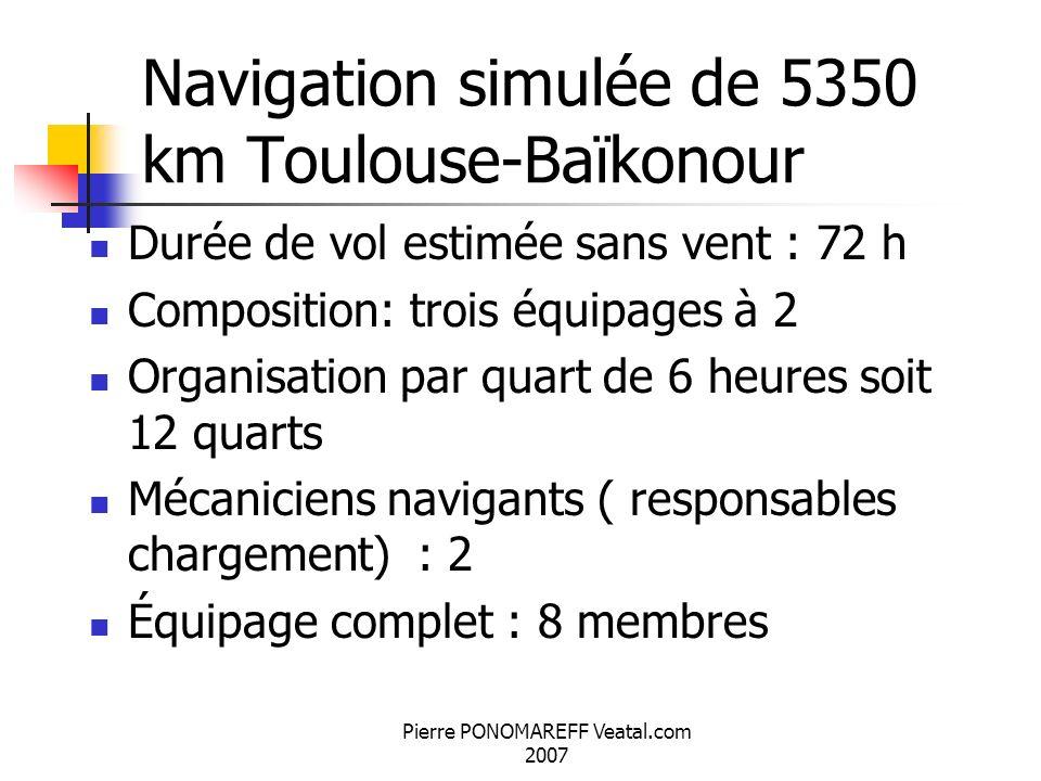 Navigation simulée de 5350 km Toulouse-Baïkonour